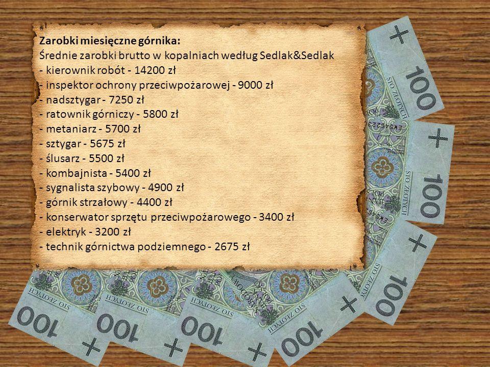 Zarobki miesięczne górnika: Średnie zarobki brutto w kopalniach według Sedlak&Sedlak - kierownik robót - 14200 zł - inspektor ochrony przeciwpożarowej
