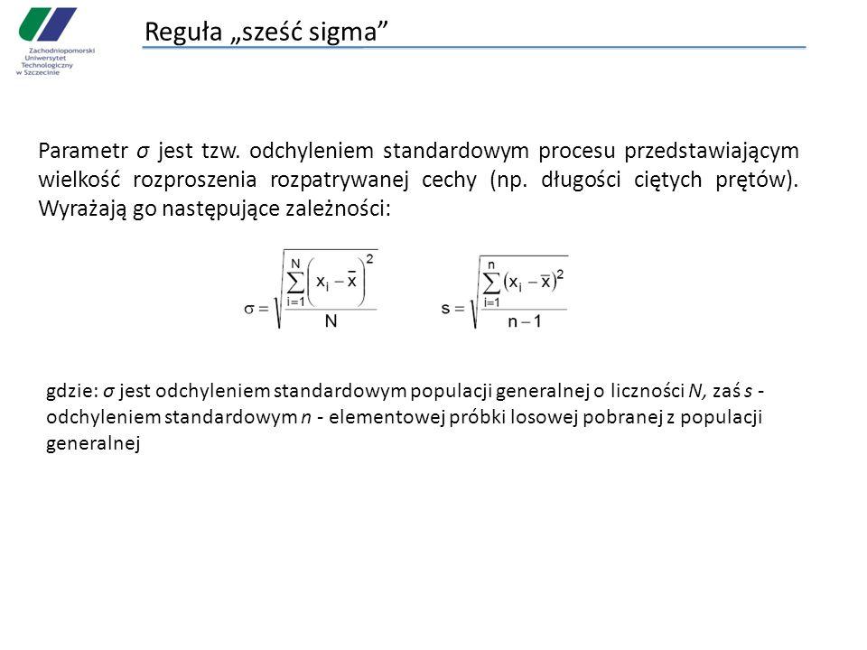 Reguła sześć sigma gdzie: σ jest odchyleniem standardowym populacji generalnej o liczności N, zaś s - odchyleniem standardowym n - elementowej próbki