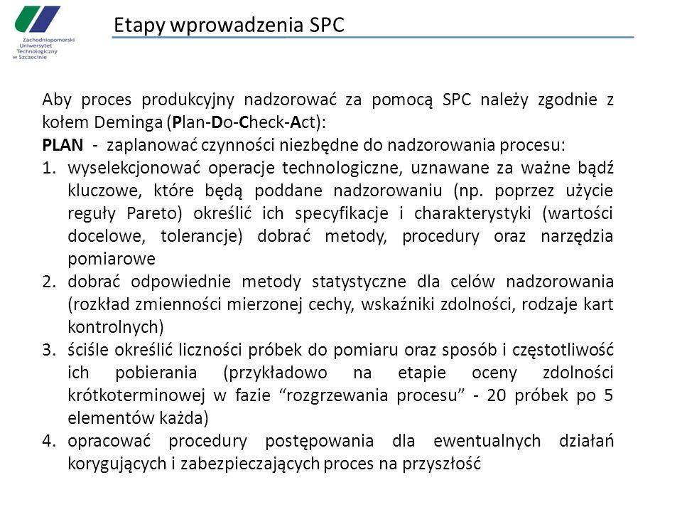 Etapy wprowadzenia SPC Aby proces produkcyjny nadzorować za pomocą SPC należy zgodnie z kołem Deminga (Plan-Do-Check-Act): PLAN - zaplanować czynności