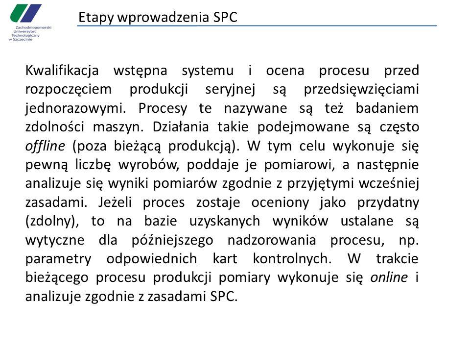 Etapy wprowadzenia SPC Kwalifikacja wstępna systemu i ocena procesu przed rozpoczęciem produkcji seryjnej są przedsięwzięciami jednorazowymi. Procesy