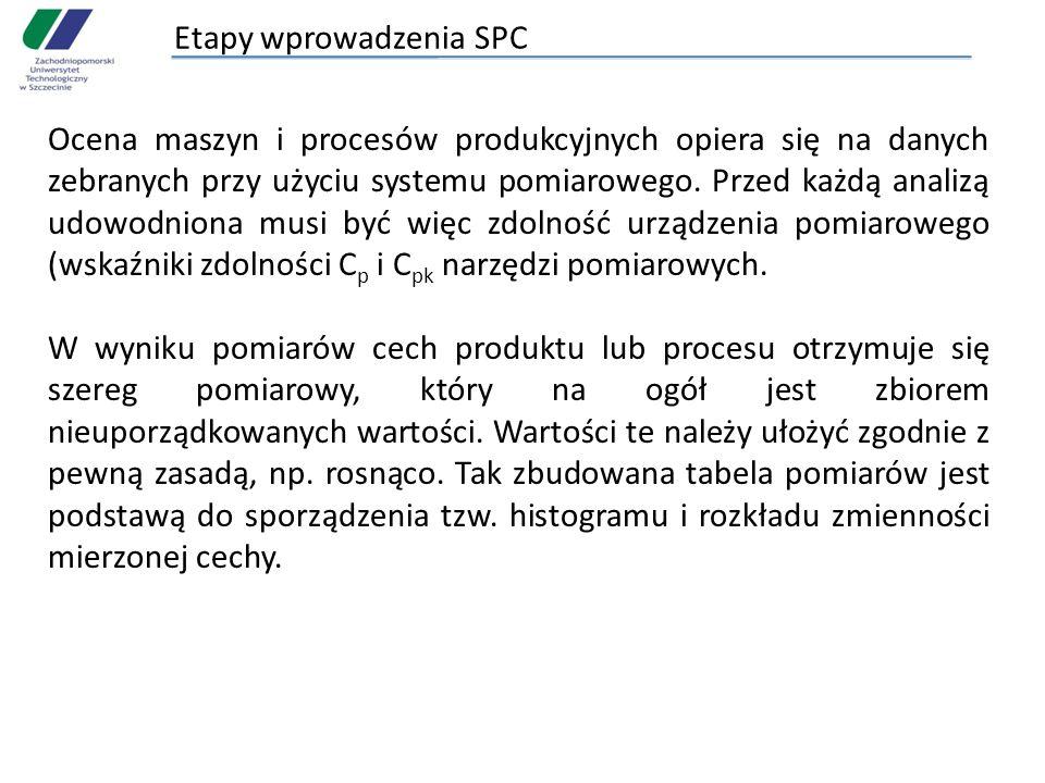 Etapy wprowadzenia SPC Ocena maszyn i procesów produkcyjnych opiera się na danych zebranych przy użyciu systemu pomiarowego. Przed każdą analizą udowo