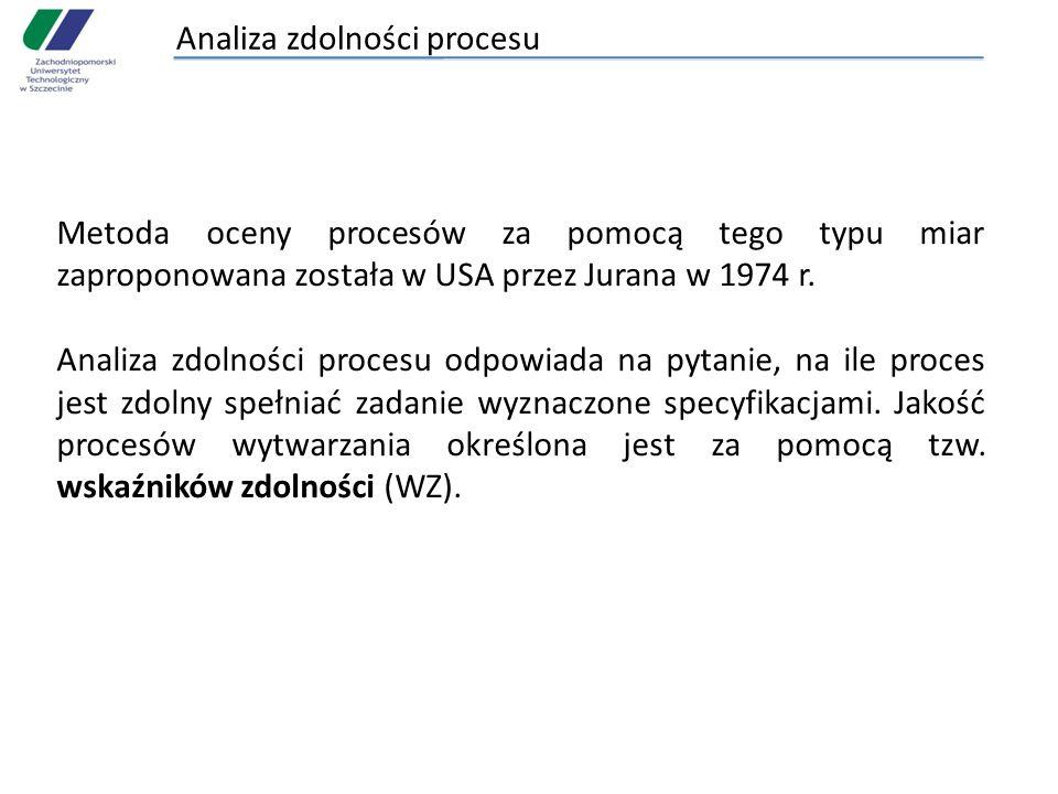 Analiza zdolności procesu Metoda oceny procesów za pomocą tego typu miar zaproponowana została w USA przez Jurana w 1974 r. Analiza zdolności procesu