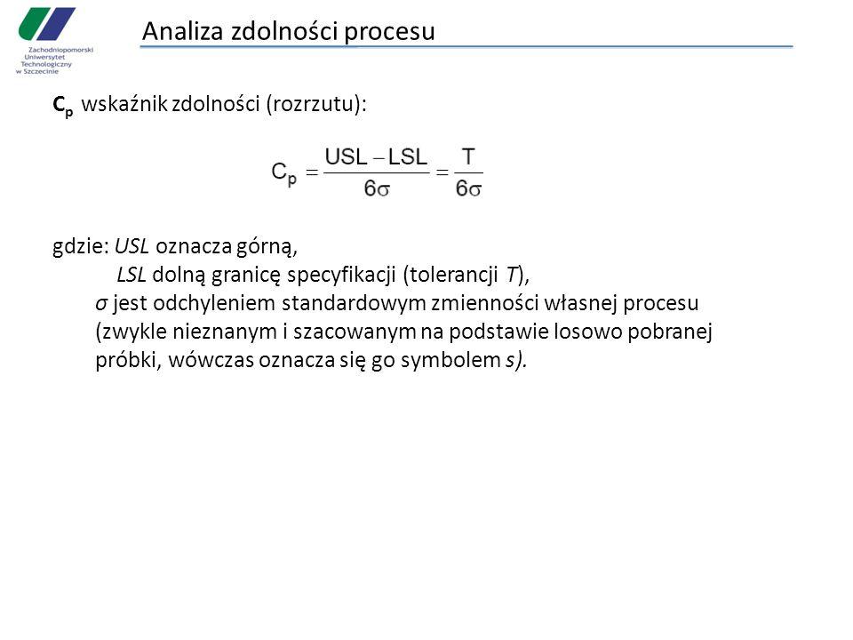 Analiza zdolności procesu C p wskaźnik zdolności (rozrzutu): gdzie: USL oznacza górną, LSL dolną granicę specyfikacji (tolerancji T), σ jest odchyleni