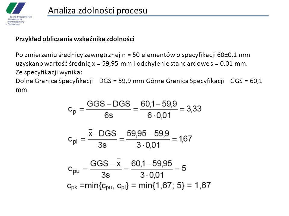 Analiza zdolności procesu Przykład obliczania wskaźnika zdolności Po zmierzeniu średnicy zewnętrznej n = 50 elementów o specyfikacji 60±0,1 mm uzyskan