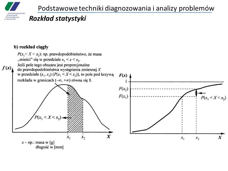 Podstawowe techniki diagnozowania i analizy problemów Rozkład statystyki