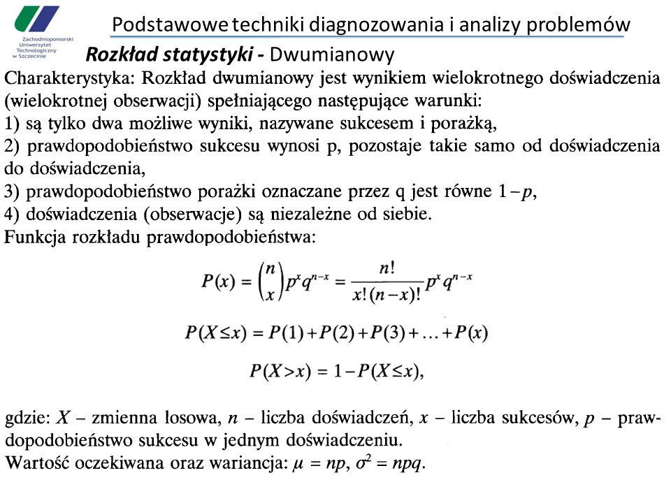 Podstawowe techniki diagnozowania i analizy problemów Rozkład statystyki - Dwumianowy
