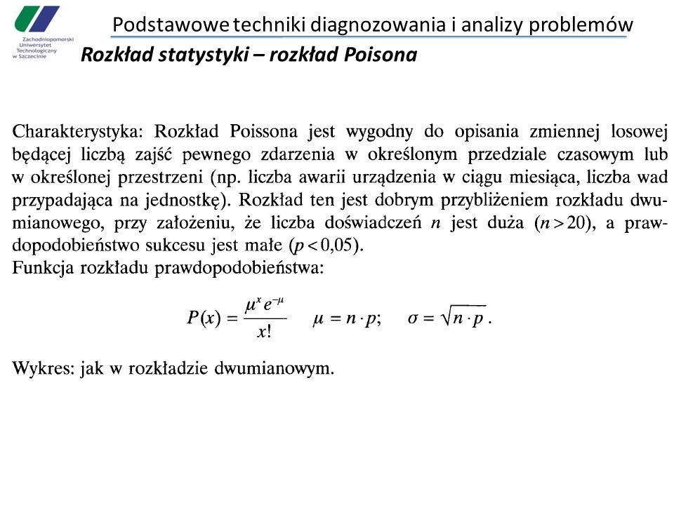 Podstawowe techniki diagnozowania i analizy problemów Rozkład statystyki – rozkład Poisona
