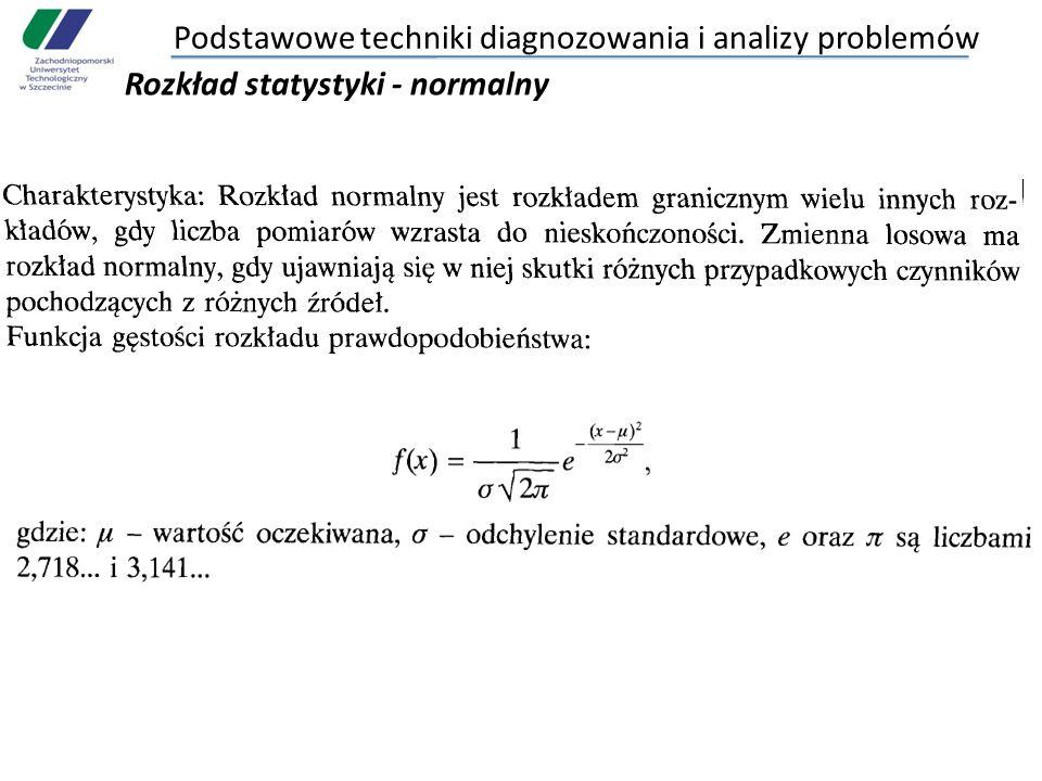Podstawowe techniki diagnozowania i analizy problemów Rozkład statystyki - normalny