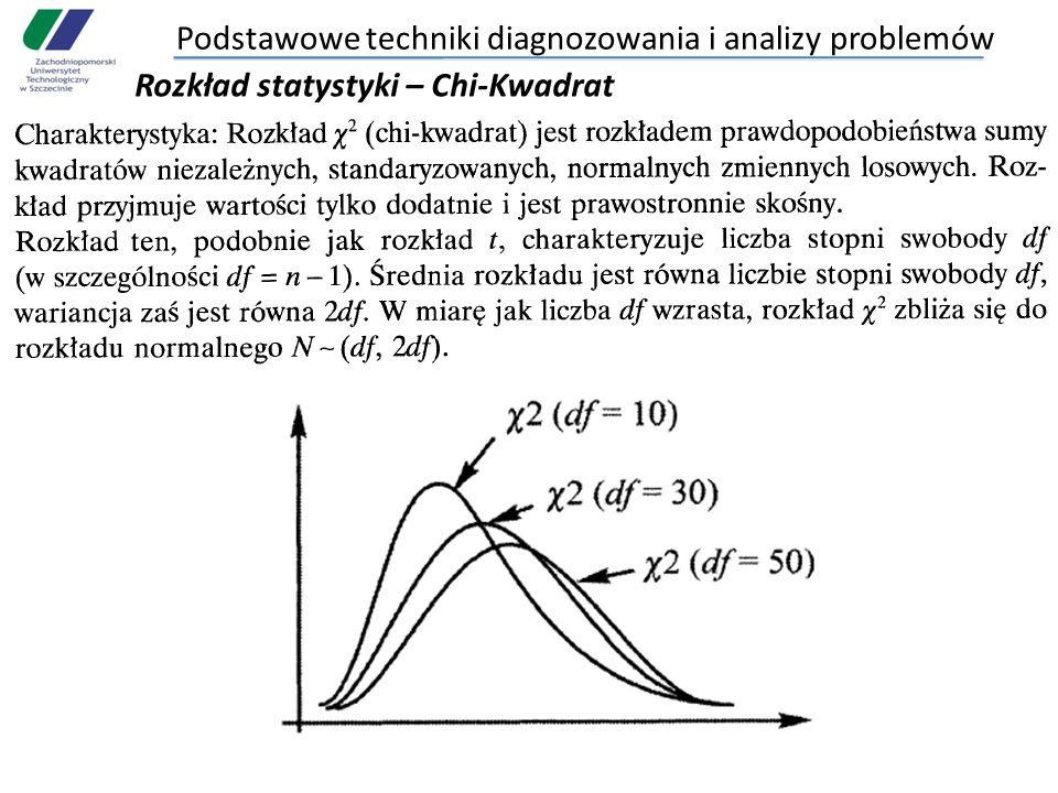 Podstawowe techniki diagnozowania i analizy problemów Rozkład statystyki – Chi-Kwadrat