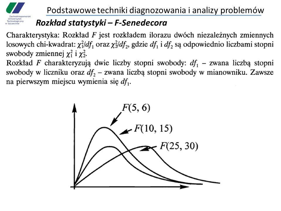 Podstawowe techniki diagnozowania i analizy problemów Rozkład statystyki – F-Senedecora
