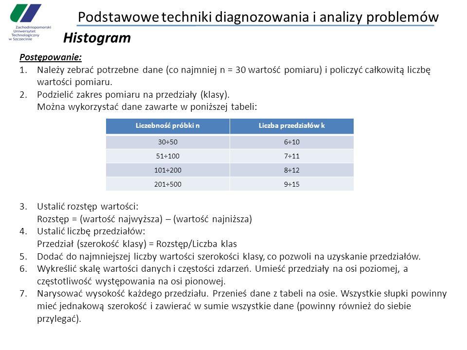 Podstawowe techniki diagnozowania i analizy problemów Histogram Postępowanie: 1.Należy zebrać potrzebne dane (co najmniej n = 30 wartość pomiaru) i po