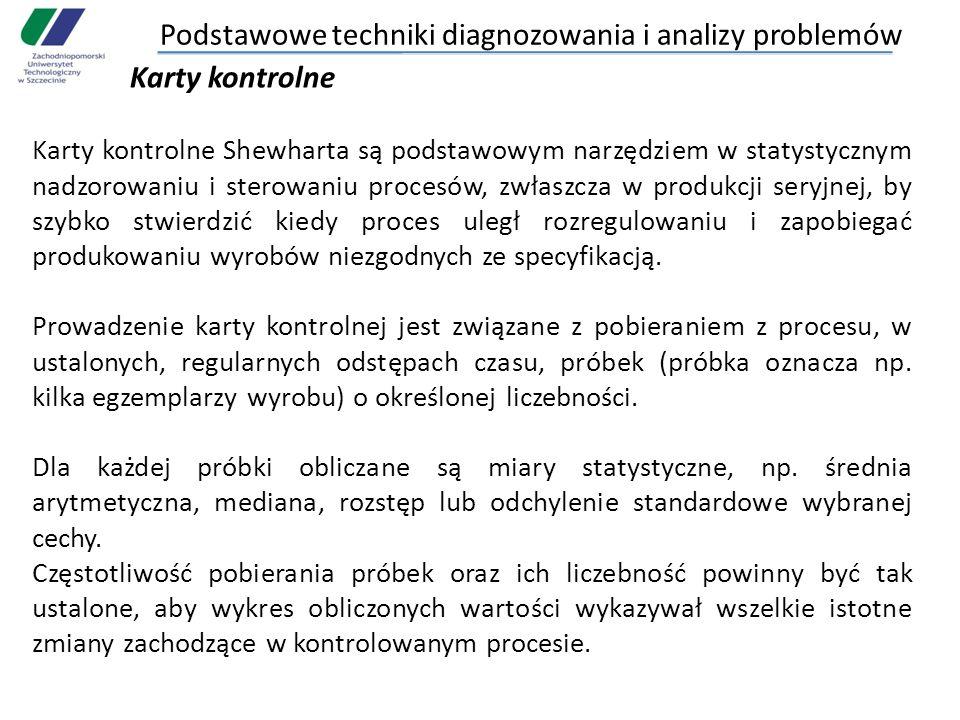 Podstawowe techniki diagnozowania i analizy problemów Karty kontrolne Karty kontrolne Shewharta są podstawowym narzędziem w statystycznym nadzorowaniu
