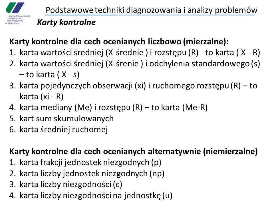 Podstawowe techniki diagnozowania i analizy problemów Karty kontrolne Karty kontrolne dla cech ocenianych liczbowo (mierzalne): 1.karta wartości średn