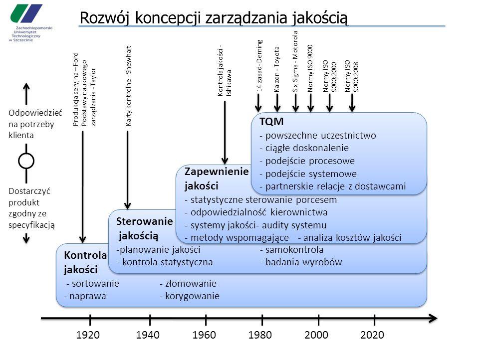 Podstawowe techniki diagnozowania i analizy problemów Diagram Pareto-Lorenza Opiera się na stwierdzonej empirycznie prawidłowości, że w przyrodzie, technice, działalności człowieka itp.