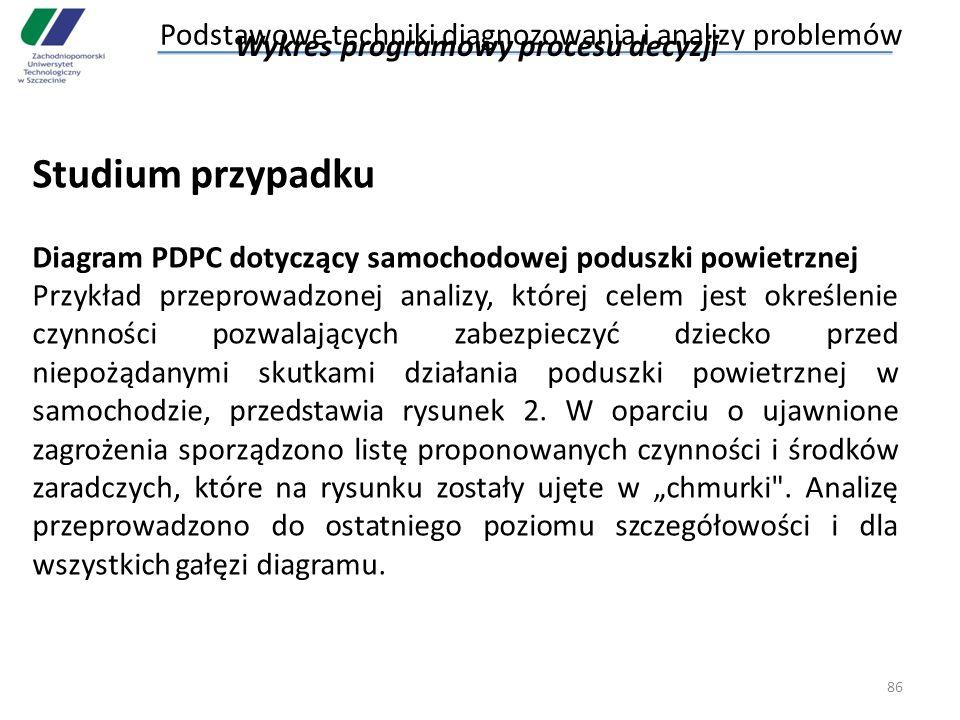 86 Studium przypadku Diagram PDPC dotyczący samochodowej poduszki powietrznej Przykład przeprowadzonej analizy, której celem jest określenie czynności
