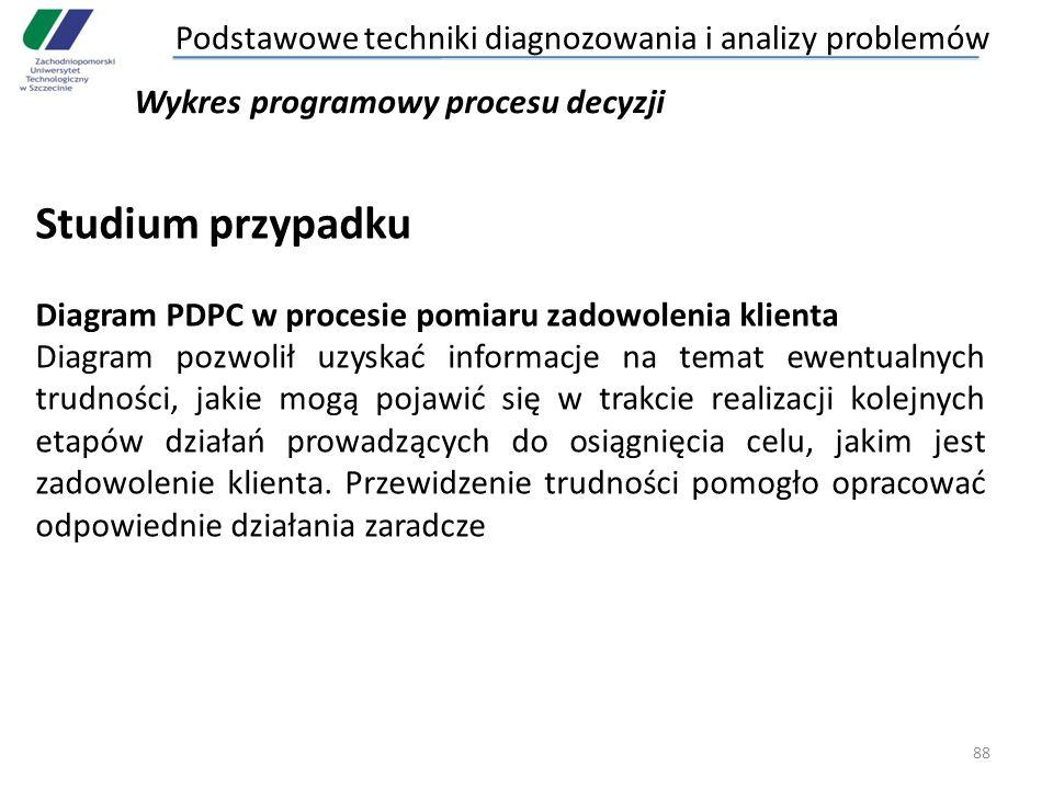 88 Studium przypadku Diagram PDPC w procesie pomiaru zadowolenia klienta Diagram pozwolił uzyskać informacje na temat ewentualnych trudności, jakie mo