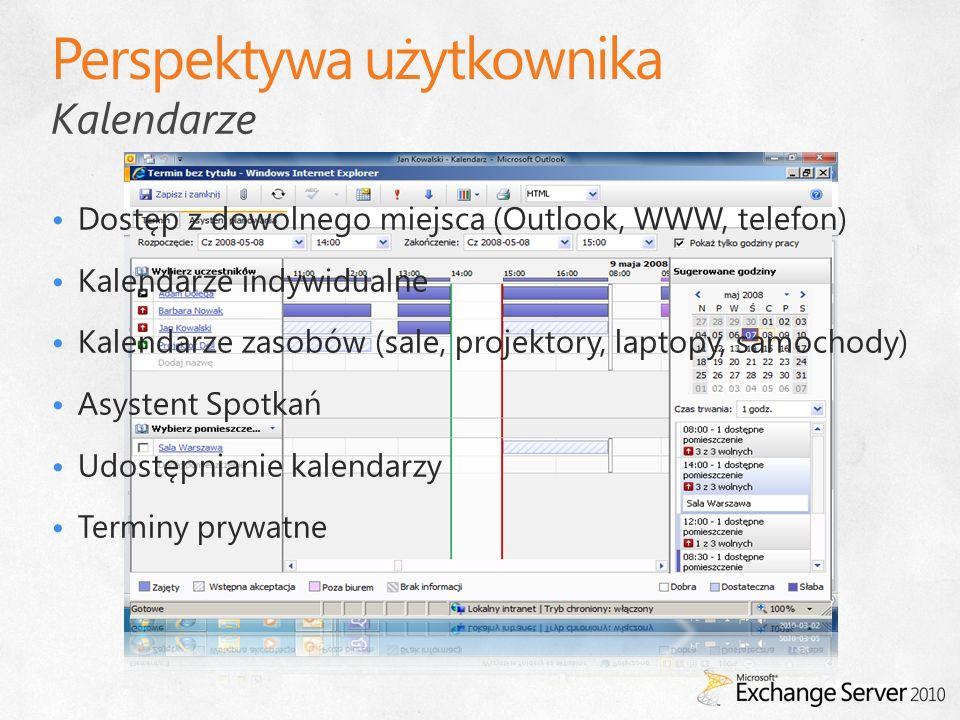 Kalendarze Dostęp z dowolnego miejsca (Outlook, WWW, telefon) Kalendarze indywidualne Kalendarze zasobów (sale, projektory, laptopy, samochody) Asyste