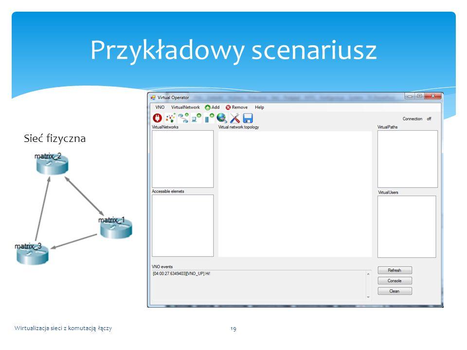 Wirtualizacja sieci z komutacją łączy19 Przykładowy scenariusz Sieć fizyczna