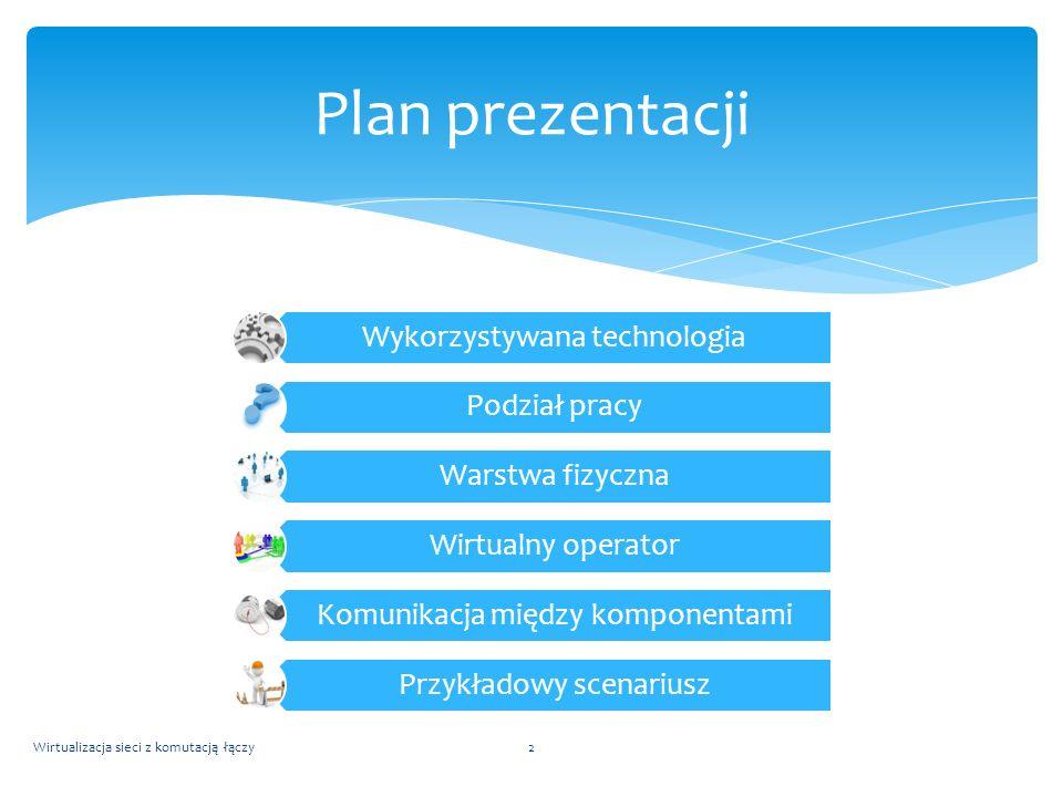 2 Plan prezentacji Wykorzystywana technologia Podział pracy Warstwa fizyczna Wirtualny operator Komunikacja między komponentami Przykładowy scenariusz