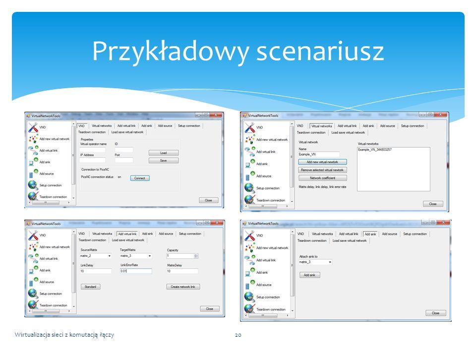 Wirtualizacja sieci z komutacją łączy20 Przykładowy scenariusz