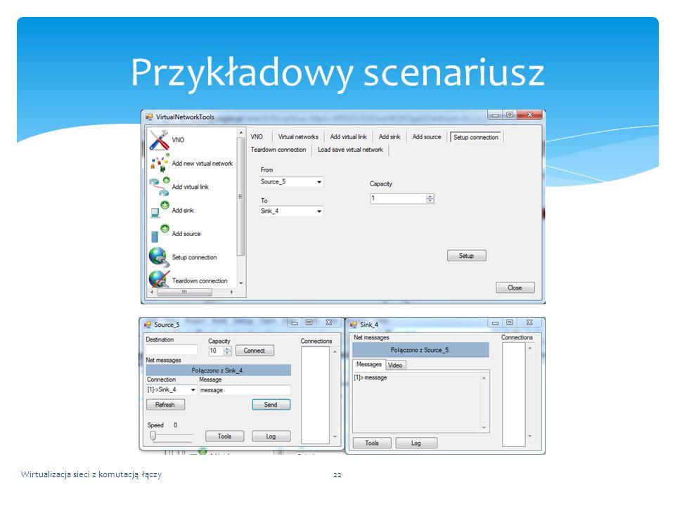 Wirtualizacja sieci z komutacją łączy22 Przykładowy scenariusz