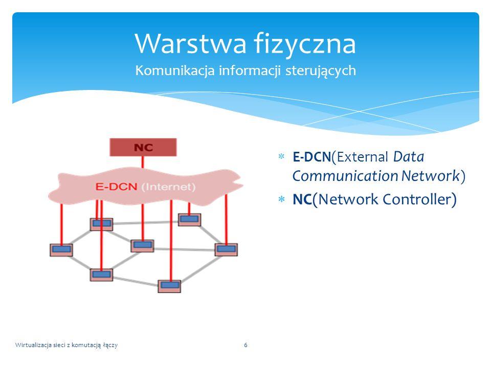E-DCN(External Data Communication Network ) NC(Network Controller) Wirtualizacja sieci z komutacją łączy6 Warstwa fizyczna Komunikacja informacji ster