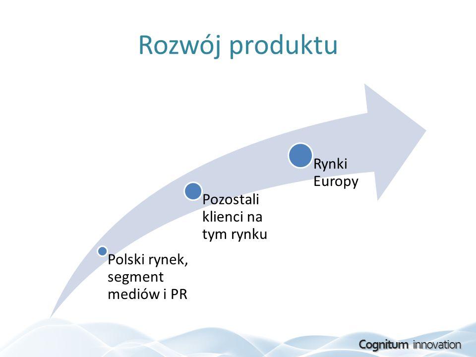 Cognitum innovation Rozwój produktu Polski rynek, segment mediów i PR Pozostali klienci na tym rynku Rynki Europy