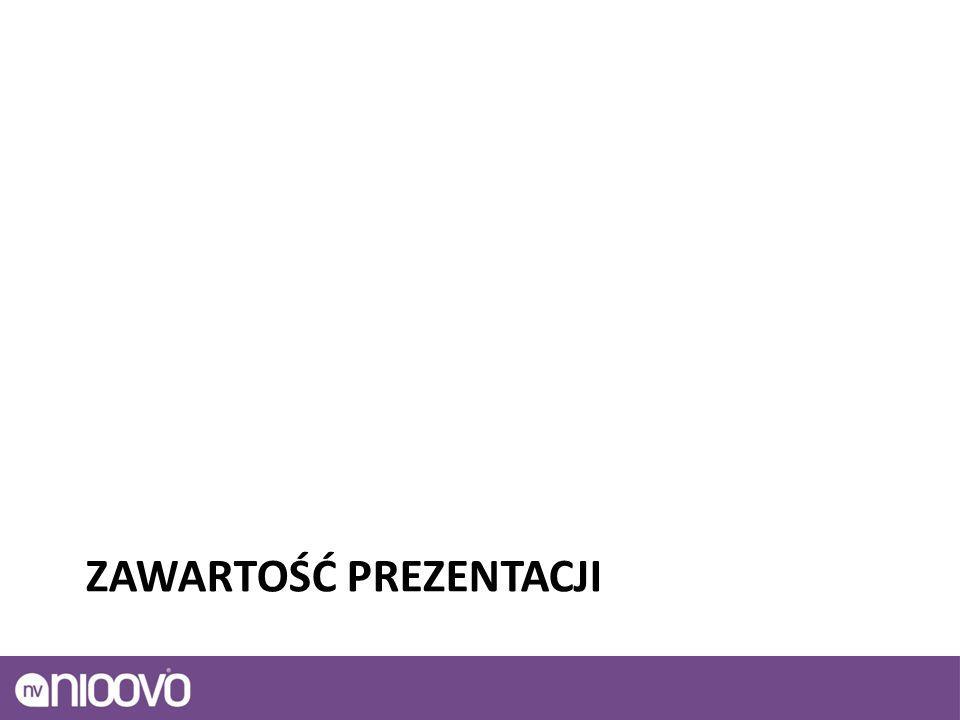 Zawartość prezentacji nioovo.com Potęga marzeń Krok po kroku
