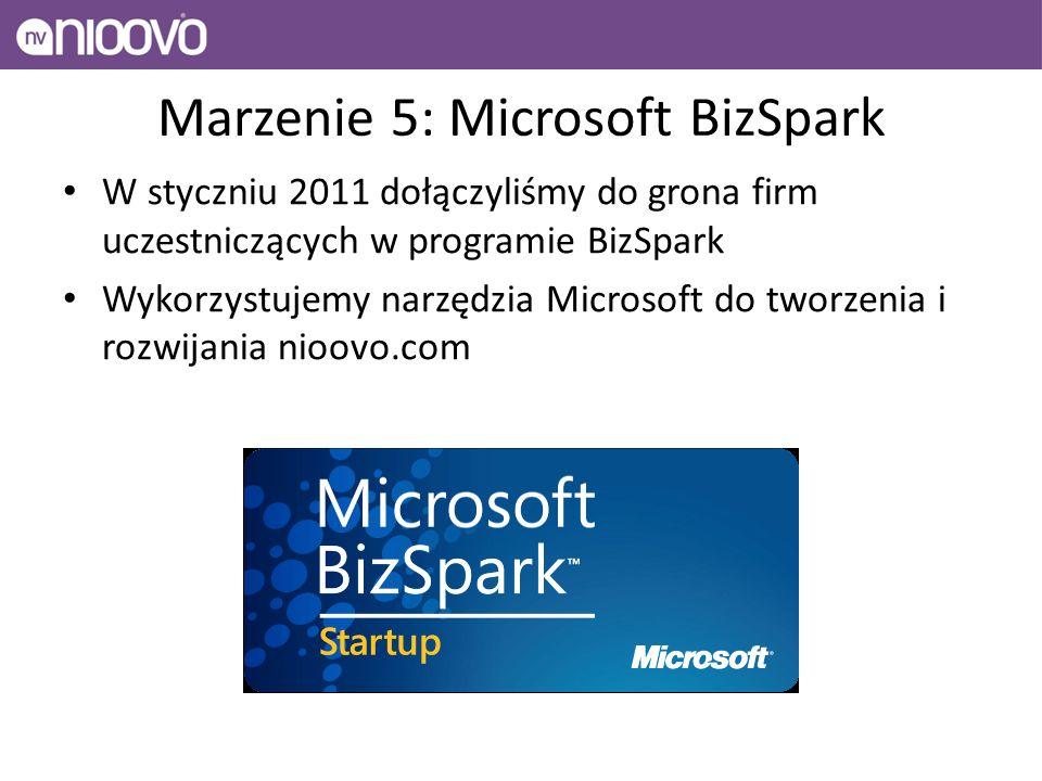 Marzenie 5: Microsoft BizSpark W styczniu 2011 dołączyliśmy do grona firm uczestniczących w programie BizSpark Wykorzystujemy narzędzia Microsoft do tworzenia i rozwijania nioovo.com