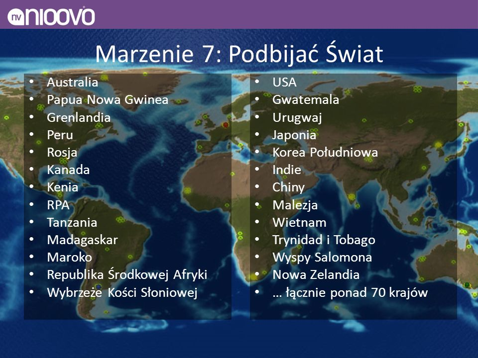 Marzenie 7: Podbijać Świat Australia Papua Nowa Gwinea Grenlandia Peru Rosja Kanada Kenia RPA Tanzania Madagaskar Maroko Republika Środkowej Afryki Wybrzeże Kości Słoniowej USA Gwatemala Urugwaj Japonia Korea Południowa Indie Chiny Malezja Wietnam Trynidad i Tobago Wyspy Salomona Nowa Zelandia … łącznie ponad 70 krajów