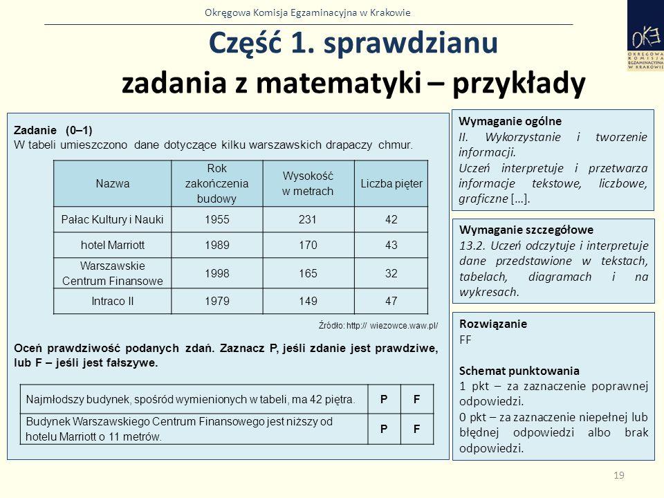 Okręgowa Komisja Egzaminacyjna w Krakowie Część 1. sprawdzianu zadania z matematyki – przykłady 19 Zadanie (0–1) W tabeli umieszczono dane dotyczące k