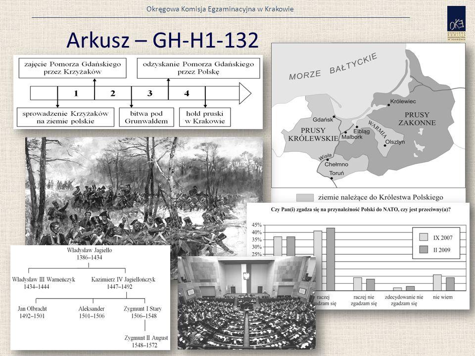 Okręgowa Komisja Egzaminacyjna w Krakowie Arkusz – GH-H1-132