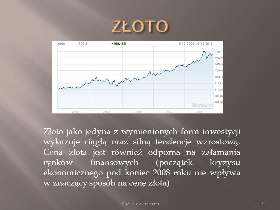 44 Złoto jako jedyna z wymienionych form inwestycji wykazuje ciągłą oraz silną tendencje wzrostową. Cena złota jest również odporna na załamania rynkó