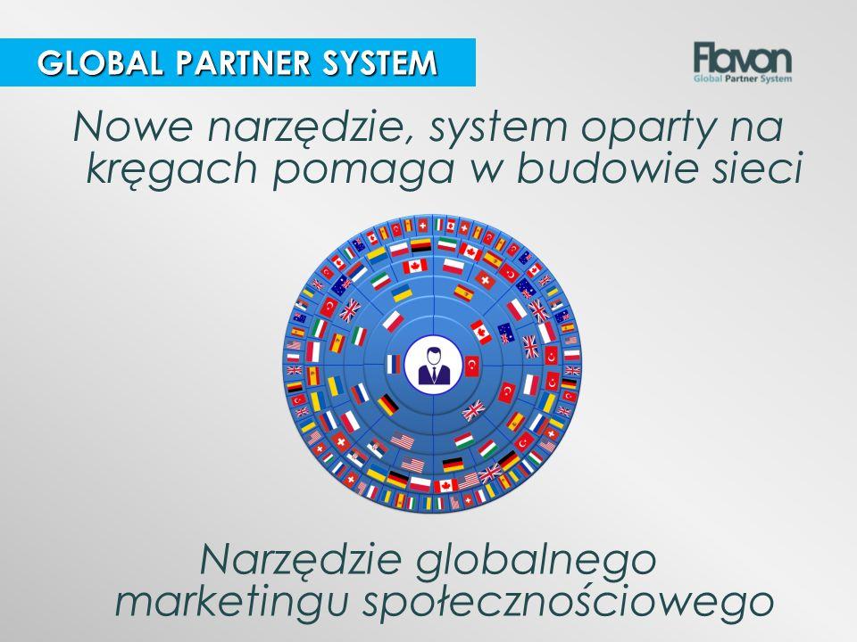 Nowe narzędzie, system oparty na kręgach pomaga w budowie sieci Narzędzie globalnego marketingu społecznościowego GLOBAL PARTNER SYSTEM GLOBAL PARTNER