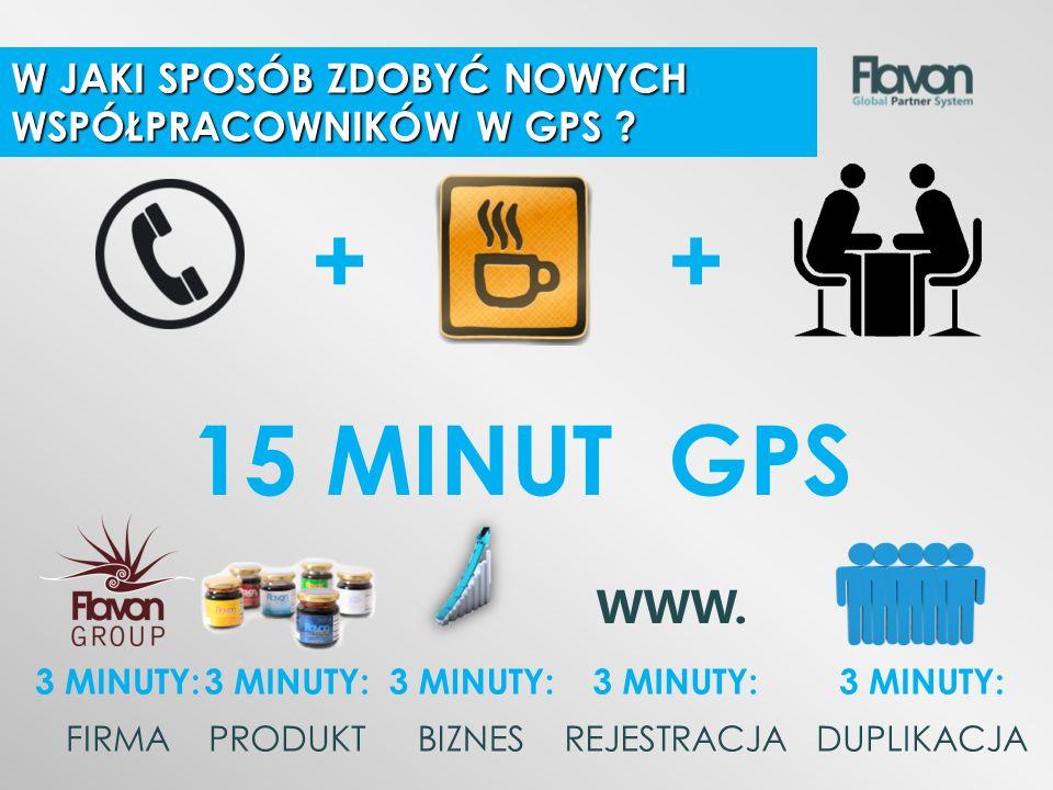 ++ 3 MINUTY: FIRMA 3 MINUTY: PRODUKT 3 MINUTY: BIZNES 3 MINUTY: REJESTRACJA 3 MINUTY: DUPLIKACJA WWW. 15 MINUT GPS W JAKI SPOSÓB ZDOBYĆ NOWYCH WSPÓŁPR