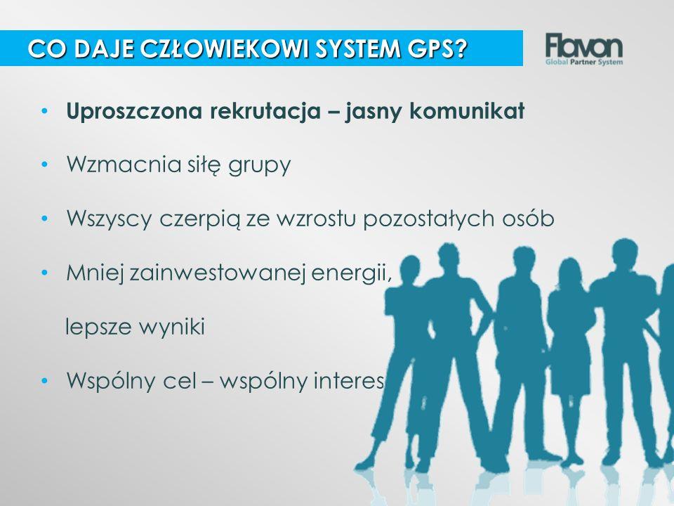 Uproszczona rekrutacja – jasny komunikat Wzmacnia siłę grupy Wszyscy czerpią ze wzrostu pozostałych osób Mniej zainwestowanej energii, lepsze wyniki W