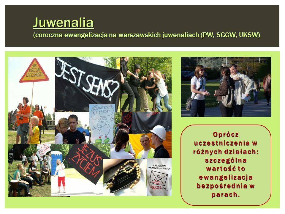 Juwenalia (coroczna ewangelizacja na warszawskich juwenaliach (PW, SGGW, UKSW) Oprócz uczestniczenia w różnych działach: szczególna wartość to ewangel