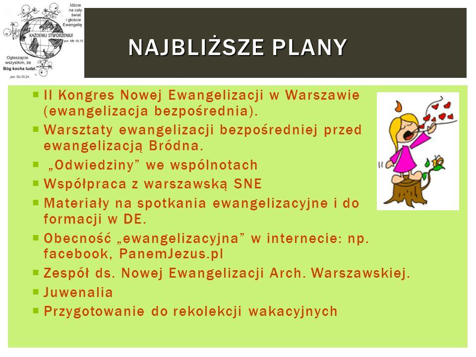 NAJBLIŻSZE PLANY II Kongres Nowej Ewangelizacji w Warszawie (ewangelizacja bezpośrednia). Warsztaty ewangelizacji bezpośredniej przed ewangelizacją Br