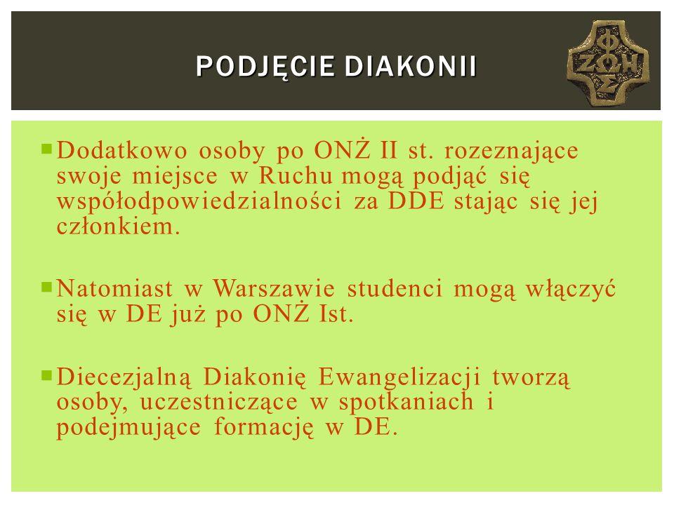 SPOTKANIA DDE Parafia Podwyższenia Krzyża Świętego na Jelonkach Informacje na stronie http://dde.warszawa.pl Trzecia środa miesiąca, godz.