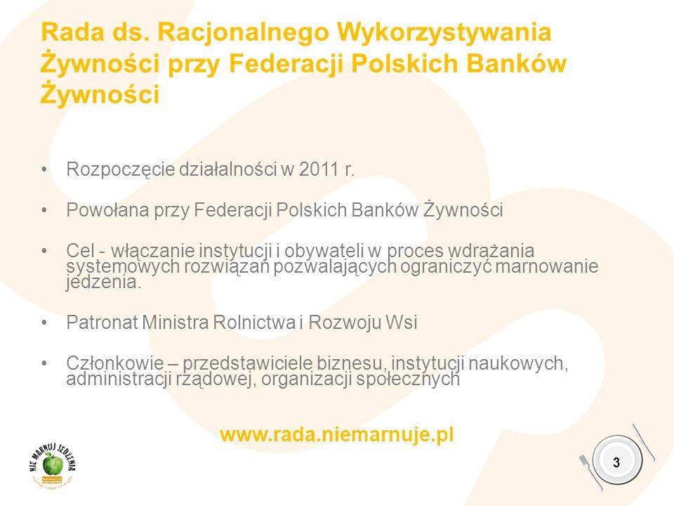 Rada ds. Racjonalnego Wykorzystywania Żywności przy Federacji Polskich Banków Żywności Rozpoczęcie działalności w 2011 r. Powołana przy Federacji Pols