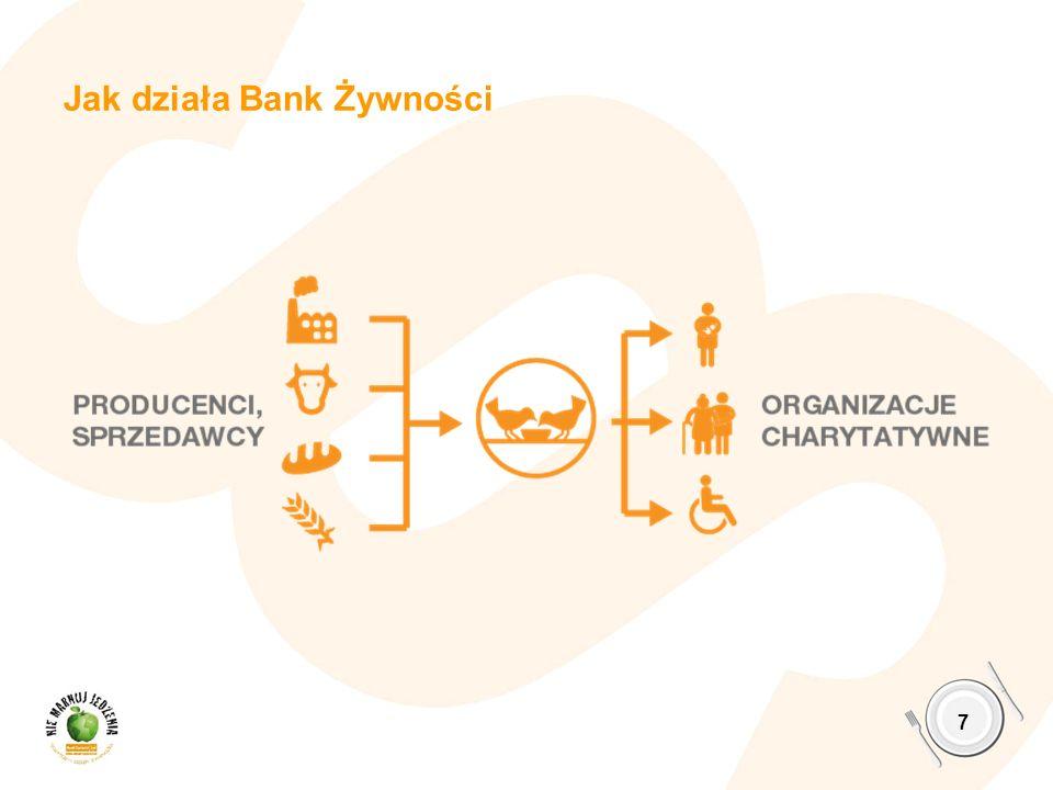 Jak działa Bank Żywności 7
