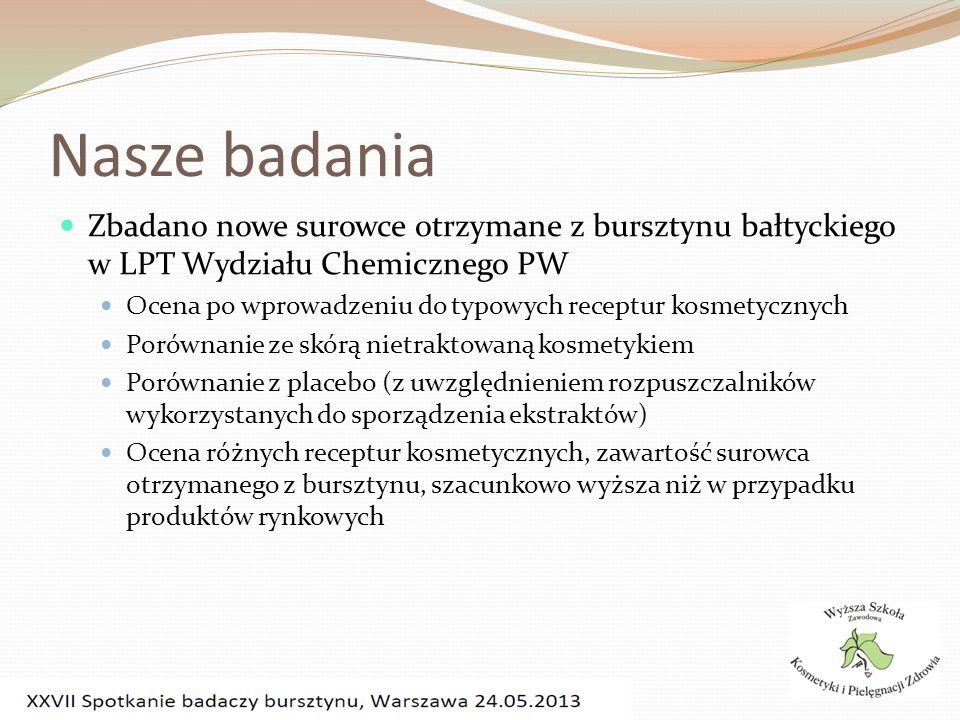 Nasze badania Zbadano nowe surowce otrzymane z bursztynu bałtyckiego w LPT Wydziału Chemicznego PW Ocena po wprowadzeniu do typowych receptur kosmetyc
