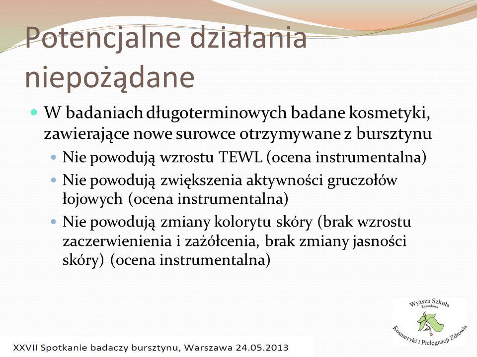W badaniach długoterminowych badane kosmetyki, zawierające nowe surowce otrzymywane z bursztynu Nie powodują wzrostu TEWL (ocena instrumentalna) Nie p