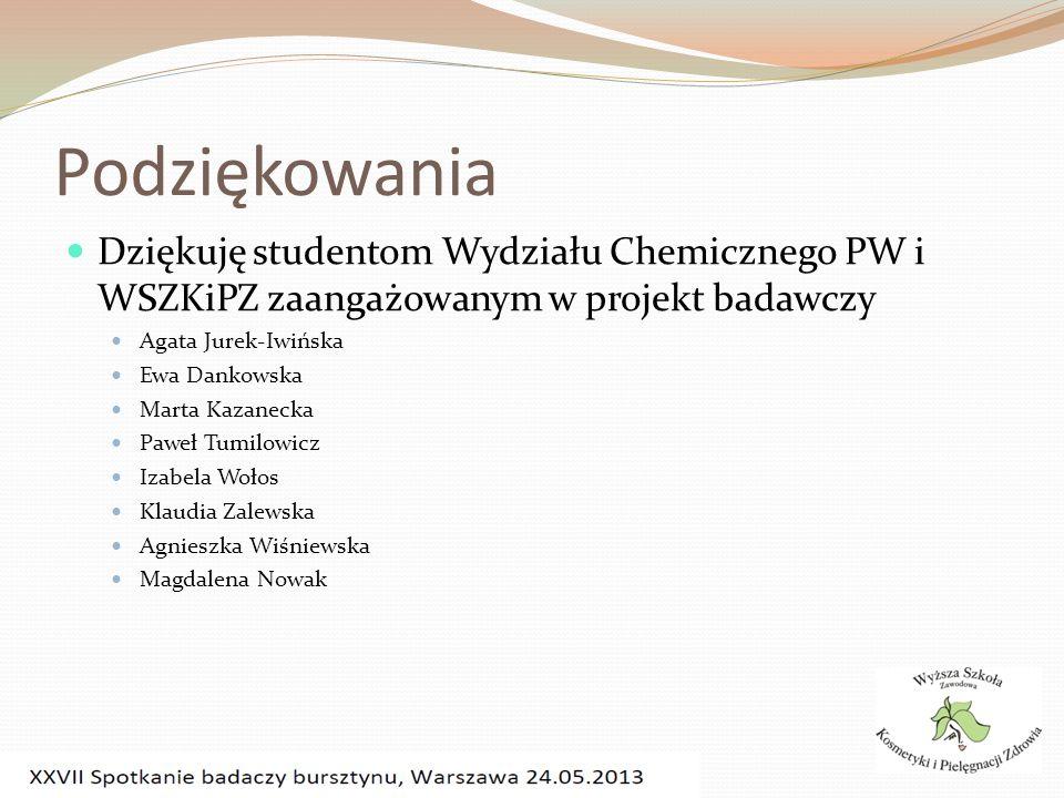 Podziękowania Dziękuję studentom Wydziału Chemicznego PW i WSZKiPZ zaangażowanym w projekt badawczy Agata Jurek-Iwińska Ewa Dankowska Marta Kazanecka