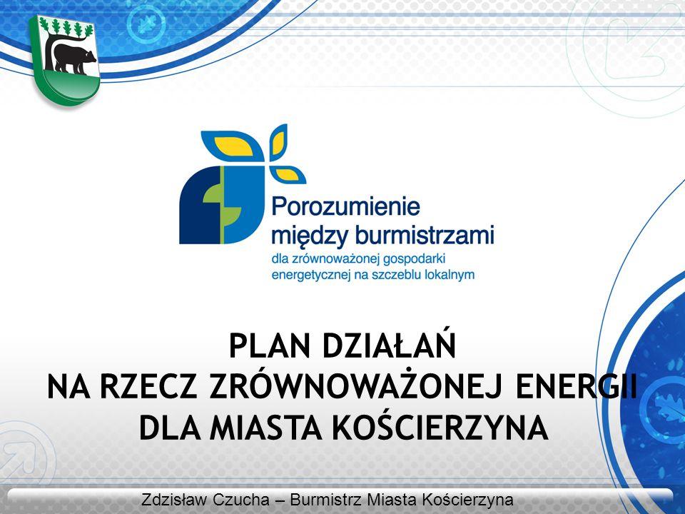 POROZUMIENIE MIĘDZY BURMISTRZAMI NA RZECZ ZRÓWNOWAŻONEJ GOSPODARKI ENERGETYCZNEJ NA SZCZEBLU LOKALNYM INICJATYWA KOMISJI EUROPEJSKIEJ WSPIERAJACA WDRAŻANIE EUROPEJSKIEJ POLITYKI ENERGETYCZNO-KLIMATYCZNEJ 3x20 ograniczenie emisji CO 2 o 20% zmniejszenie zużycia energii o 20% zwiększenie udziału energii ze źródeł odnawialnych o 20% zwiększenie wykorzystania biopaliw w transporcie do 10%