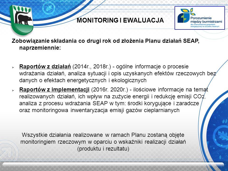 MONITORING I EWALUACJA Zobowiązanie składania co drugi rok od złożenia Planu działań SEAP, naprzemiennie: Raportów z działań (2014r., 2018r.) - ogólne