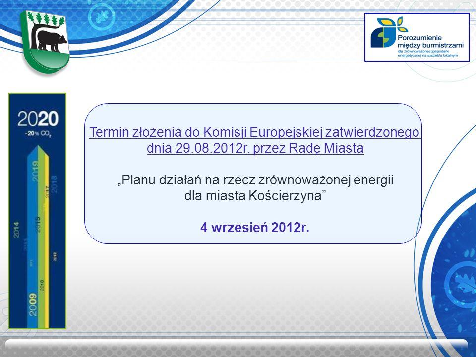 Termin złożenia do Komisji Europejskiej zatwierdzonego dnia 29.08.2012r. przez Radę Miasta Planu działań na rzecz zrównoważonej energii dla miasta Koś