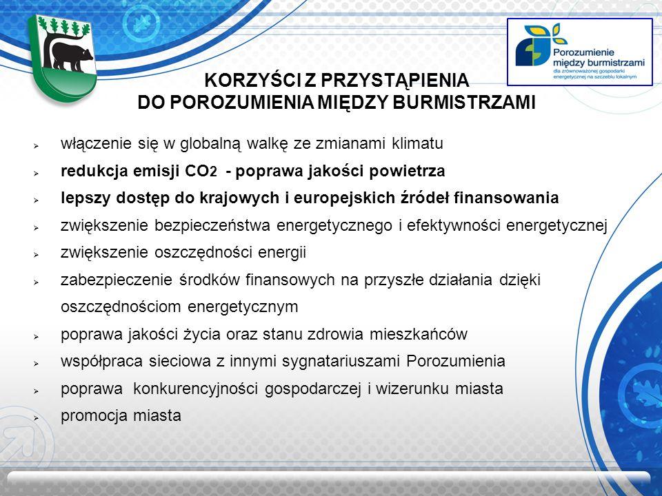 KORZYŚCI Z PRZYSTĄPIENIA DO POROZUMIENIA MIĘDZY BURMISTRZAMI włączenie się w globalną walkę ze zmianami klimatu redukcja emisji CO 2 - poprawa jakości powietrza lepszy dostęp do krajowych i europejskich źródeł finansowania zwiększenie bezpieczeństwa energetycznego i efektywności energetycznej zwiększenie oszczędności energii zabezpieczenie środków finansowych na przyszłe działania dzięki oszczędnościom energetycznym poprawa jakości życia oraz stanu zdrowia mieszkańców współpraca sieciowa z innymi sygnatariuszami Porozumienia poprawa konkurencyjności gospodarczej i wizerunku miasta promocja miasta