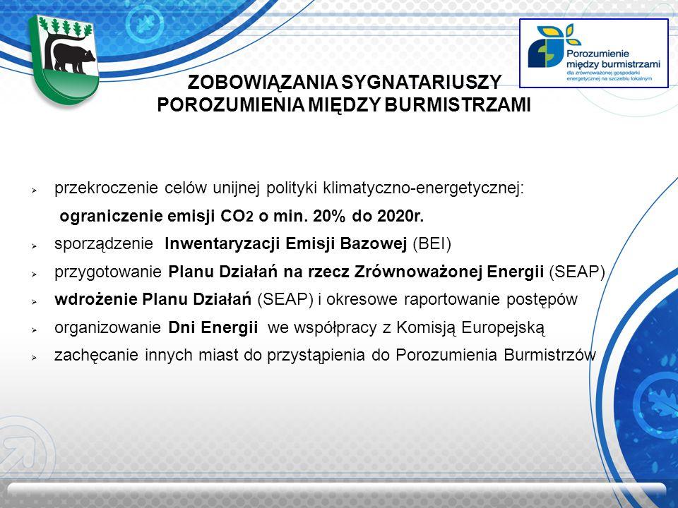 ZOBOWIĄZANIA SYGNATARIUSZY POROZUMIENIA MIĘDZY BURMISTRZAMI przekroczenie celów unijnej polityki klimatyczno-energetycznej: ograniczenie emisji CO 2 o