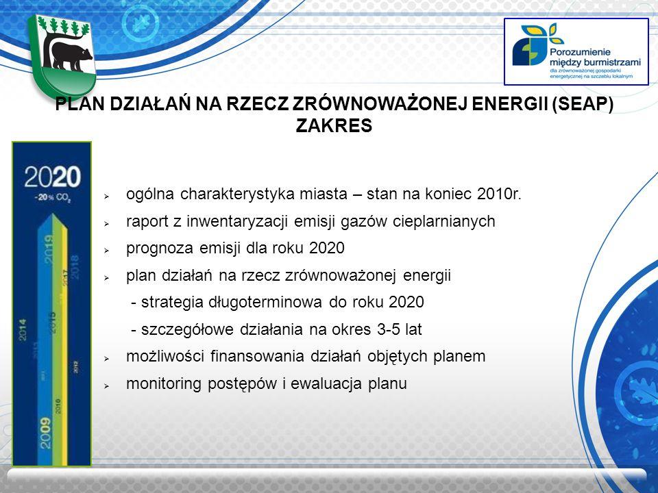 PLAN DZIAŁAŃ NA RZECZ ZRÓWNOWAŻONEJ ENERGII (SEAP) ZAKRES ogólna charakterystyka miasta – stan na koniec 2010r. raport z inwentaryzacji emisji gazów c
